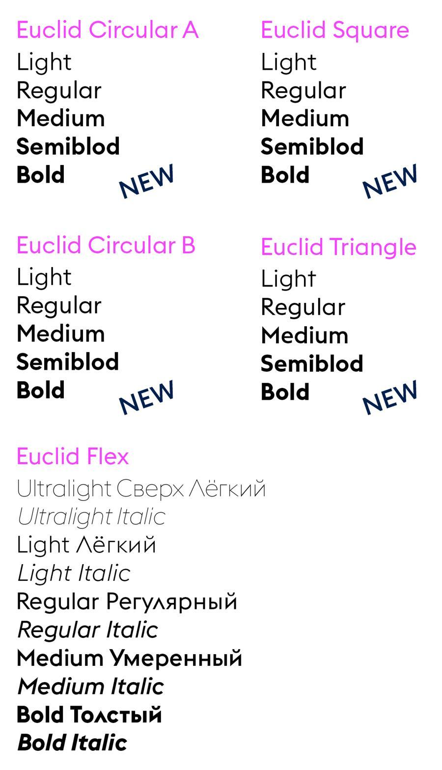 Euclid Typeface