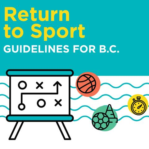 """Image detail from the return to sport cover: an illustration of a football gameplay board, a basketball, a soccer ball and a stopwatch. The words """"Return to sport: Guidelines for B.C."""" in white and yellow block text on a teal background."""