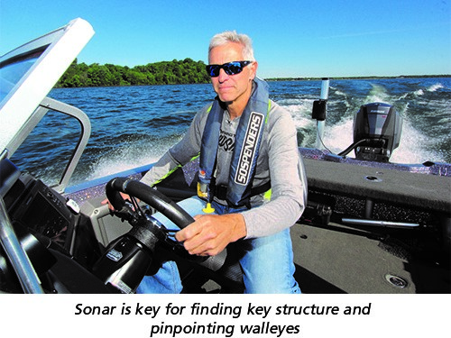 Sonar is key for findin gkey structure and pinpointing walleyes