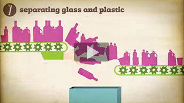 SEPARATING GLASS AND PLASTIC VIDEO