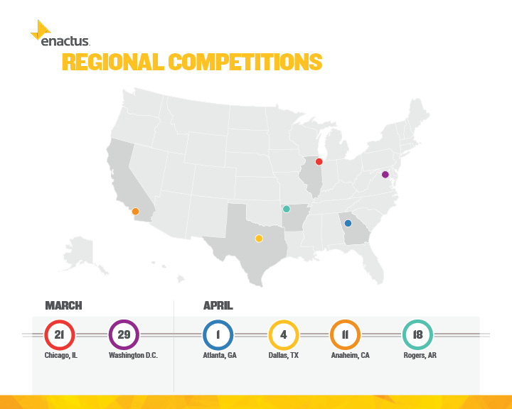 United States Regional Competitions