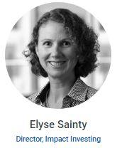 Elyse Sainty