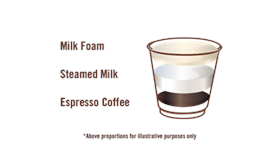 117dbe16-dfbd-46e2-b621-3d7a6eed0fb9-diagram-piccolo-latte2x_wide.175307.png