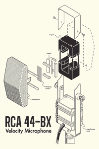 RCA 44-BX Poster from DIY Recording Equipment