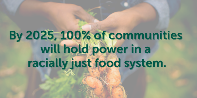 By 2025, 100% of communities will hold power in a racially just food system.