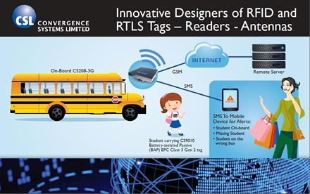 Innovative Designers of RFID and RTLS Solutions