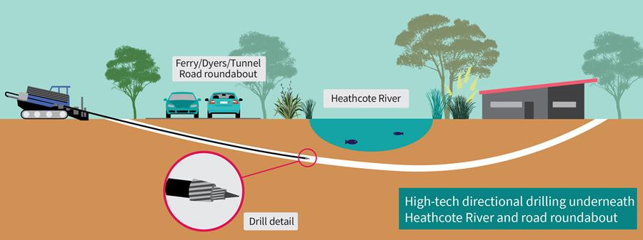 tunnel drilling