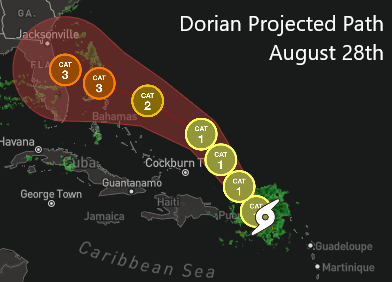 Tropical Storm Barry - Projected Path