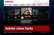Astute class facts