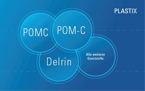 MK-POMC, POM-C, Delrin, Polyacetal