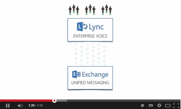 CX-E elevates Lync