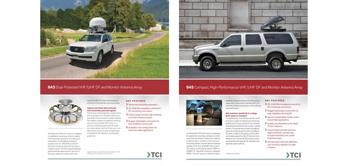 TCI International