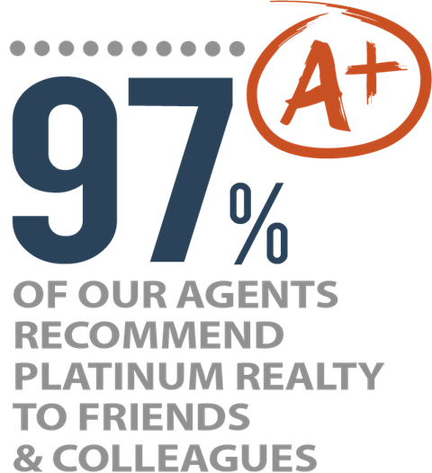 Receives A+ rating in agent satisfaction