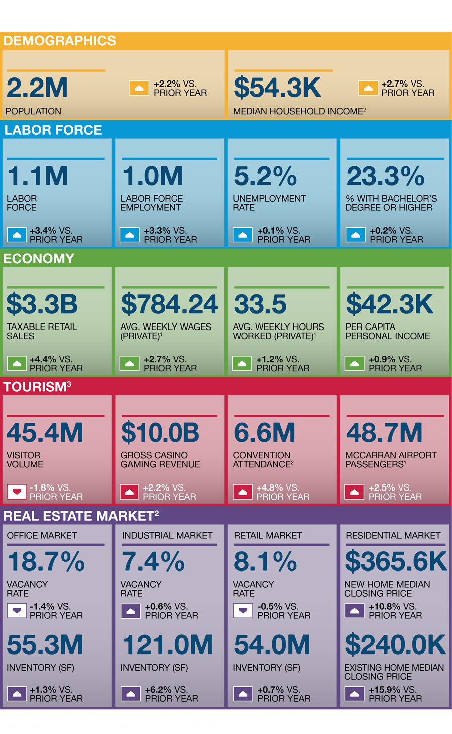 By the numbers data image