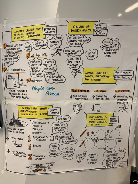 """""""People Over Process"""" illustration from the 2019 BAI Conference"""