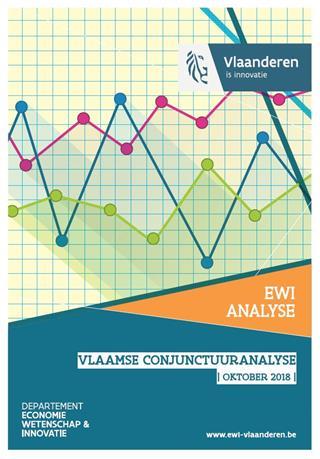 Conjunctuuranalyse
