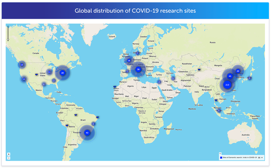 Global Distribution of COVID 19 Research Sites