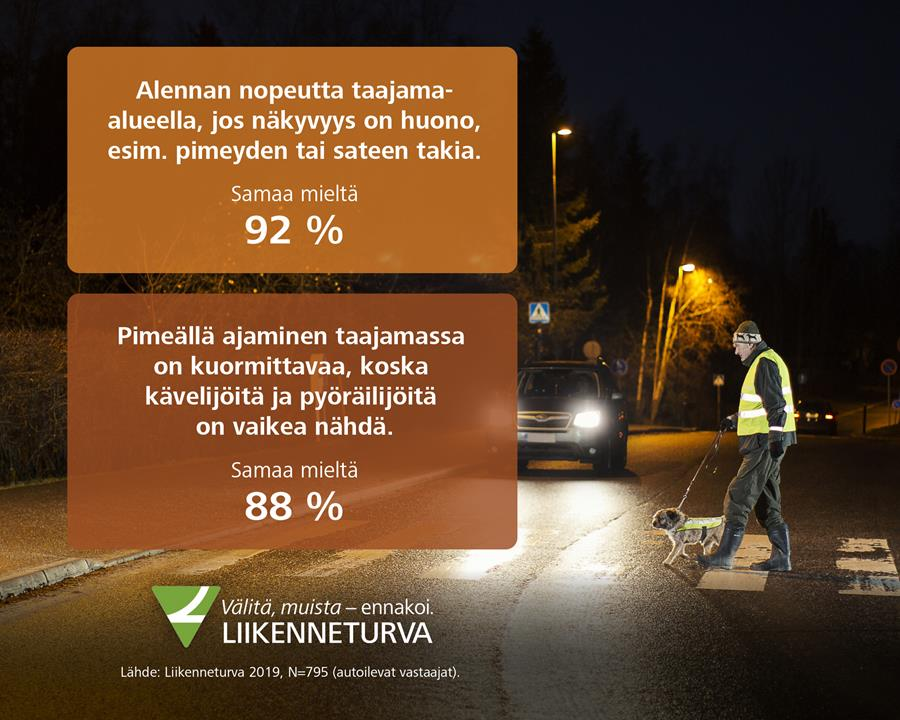 Kuvan infograafi kertoo Liikenneturvan kyselyn tuloksista.